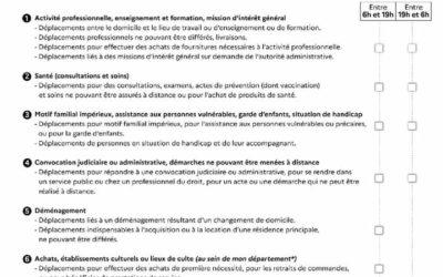 COVID 19 – RECONFINEMENT – ATTESTATION DE DÉPLACEMENT